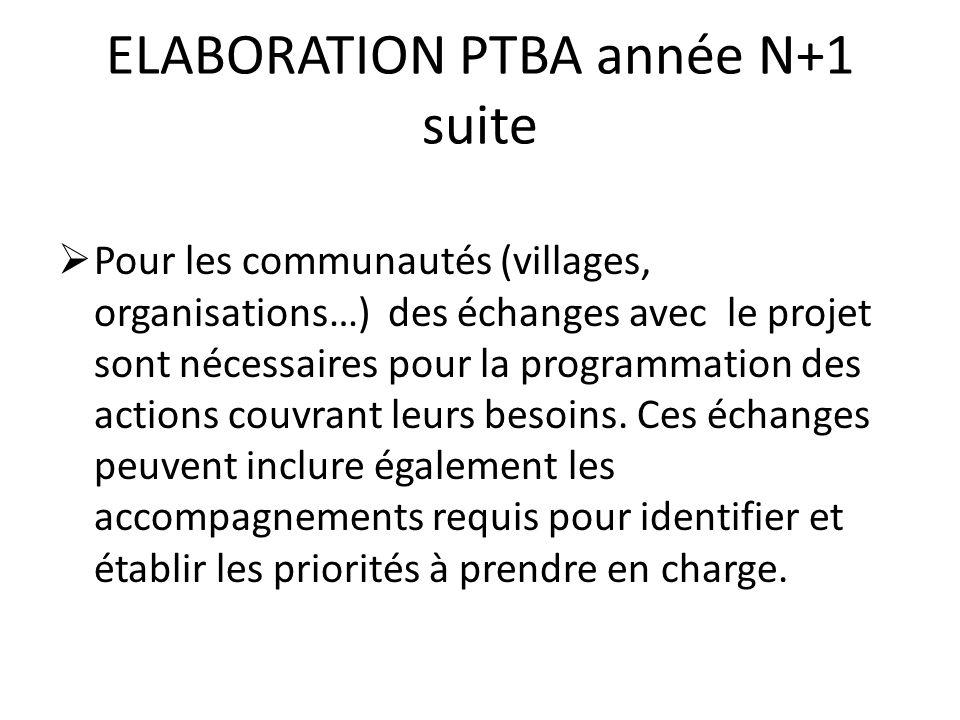 ELABORATION PTBA année N+1 suite PROCESSUS DE PREPARATION Collecte données et informations auprès des collectivités; Prise en compte besoins issus des échanges et discussions avec les communautés Prise en compte des changements dorientation dus à des facteurs externes;
