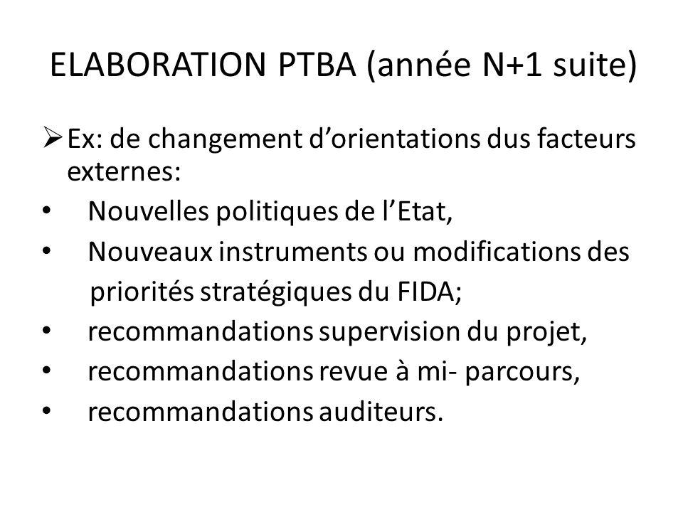 ELABORATION PTBA (année N+1 suite) Prise en compte changements dorientations dus facteurs interne: Ex: contraintes identifiées au cours de lexécution des activités durant les années passées.