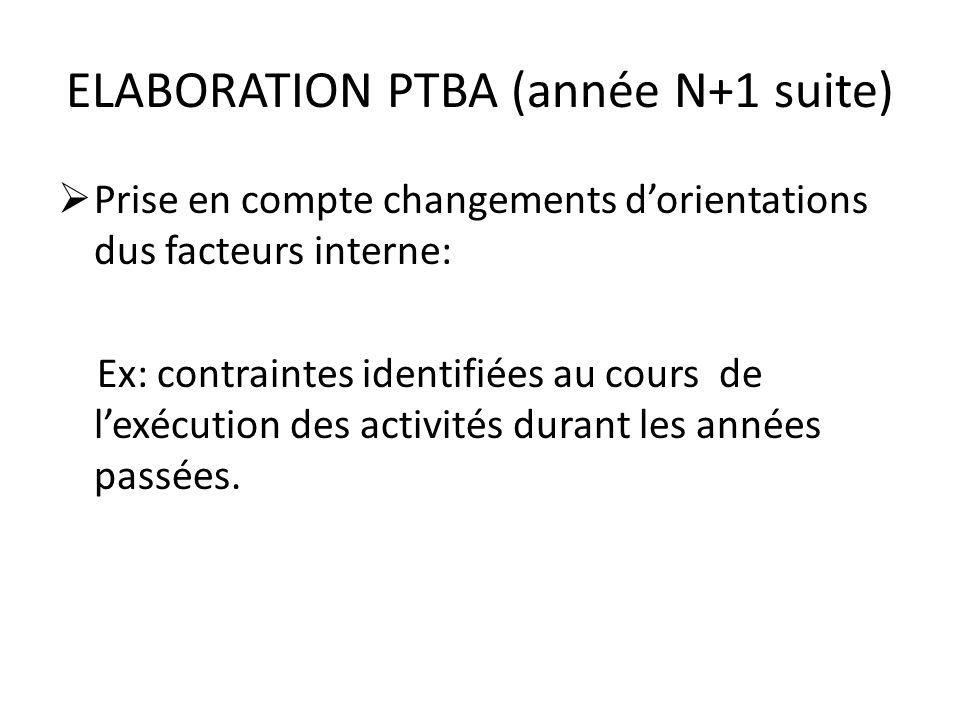 ELABORATION PTBA (année N+1 suite) Prise en compte changements dorientations dus facteurs interne: Ex: contraintes identifiées au cours de lexécution