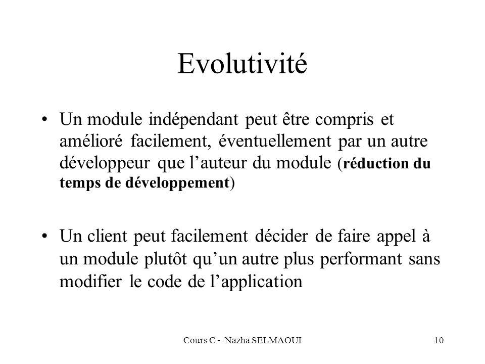 Cours C - Nazha SELMAOUI10 Evolutivité Un module indépendant peut être compris et amélioré facilement, éventuellement par un autre développeur que lauteur du module (réduction du temps de développement) Un client peut facilement décider de faire appel à un module plutôt quun autre plus performant sans modifier le code de lapplication