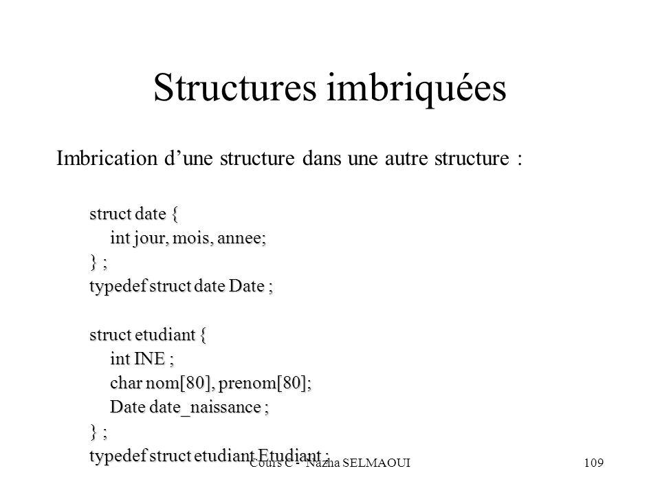Cours C - Nazha SELMAOUI109 Structures imbriquées Imbrication dune structure dans une autre structure : struct date { int jour, mois, annee; } ; typedef struct date Date ; struct etudiant { int INE ; char nom[80], prenom[80]; Date date_naissance ; } ; typedef struct etudiant Etudiant ;