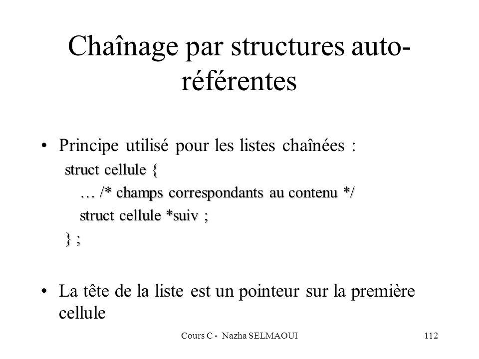 Cours C - Nazha SELMAOUI112 Chaînage par structures auto- référentes Principe utilisé pour les listes chaînées : struct cellule { … /* champs correspondants au contenu */ struct cellule *suiv ; } ; La tête de la liste est un pointeur sur la première cellule
