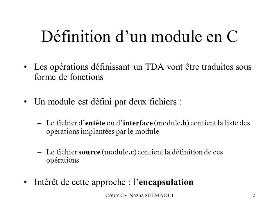 Cours C - Nazha SELMAOUI12 Définition dun module en C Les opérations définissant un TDA vont être traduites sous forme de fonctions Un module est défini par deux fichiers : –Le fichier dentête ou dinterface (module.h) contient la liste des opérations implantées par le module –Le fichier source (module.c) contient la définition de ces opérations Intérêt de cette approche : lencapsulation