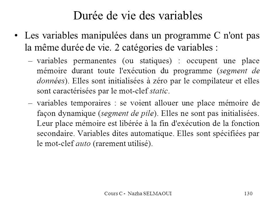 Cours C - Nazha SELMAOUI130 Durée de vie des variables Les variables manipulées dans un programme C n ont pas la même durée de vie.