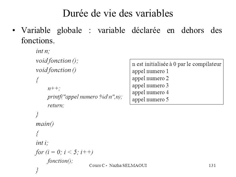 Cours C - Nazha SELMAOUI131 Durée de vie des variables Variable globale : variable déclarée en dehors des fonctions.