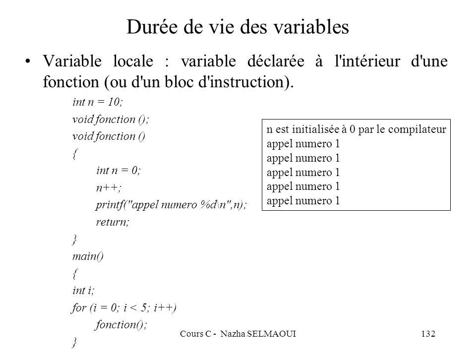 Cours C - Nazha SELMAOUI132 Durée de vie des variables Variable locale : variable déclarée à l intérieur d une fonction (ou d un bloc d instruction).