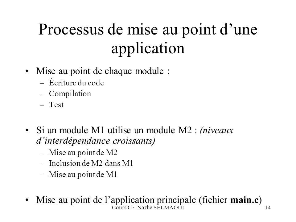 Cours C - Nazha SELMAOUI14 Processus de mise au point dune application Mise au point de chaque module : –Écriture du code –Compilation –Test Si un module M1 utilise un module M2 : (niveaux dinterdépendance croissants) –Mise au point de M2 –Inclusion de M2 dans M1 –Mise au point de M1 Mise au point de lapplication principale (fichier main.c)