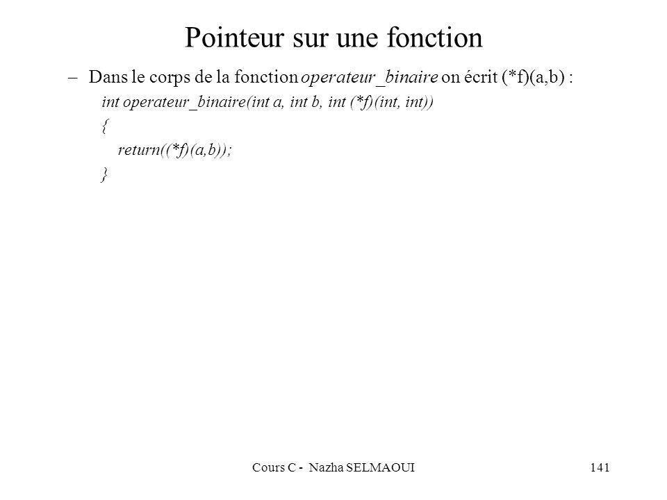 Cours C - Nazha SELMAOUI141 Pointeur sur une fonction –Dans le corps de la fonction operateur_binaire on écrit (*f)(a,b) : int operateur_binaire(int a, int b, int (*f)(int, int)) { return((*f)(a,b)); }