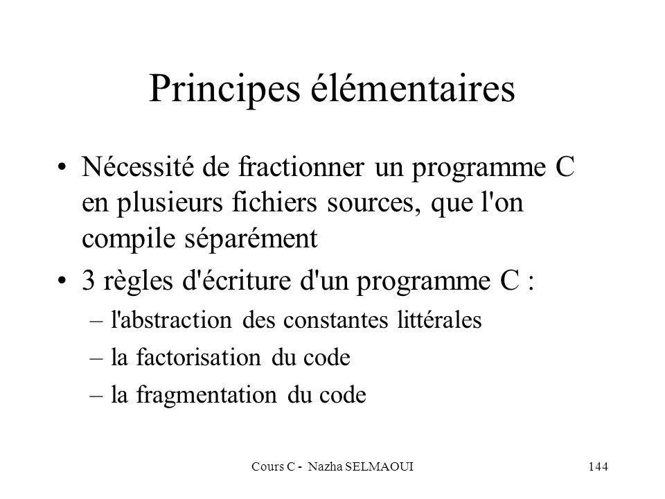 Cours C - Nazha SELMAOUI144 Principes élémentaires Nécessité de fractionner un programme C en plusieurs fichiers sources, que l on compile séparément 3 règles d écriture d un programme C : –l abstraction des constantes littérales –la factorisation du code –la fragmentation du code