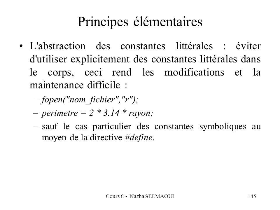 Cours C - Nazha SELMAOUI145 Principes élémentaires L abstraction des constantes littérales : éviter d utiliser explicitement des constantes littérales dans le corps, ceci rend les modifications et la maintenance difficile : –fopen( nom_fichier , r ); –perimetre = 2 * 3.14 * rayon; –sauf le cas particulier des constantes symboliques au moyen de la directive #define.