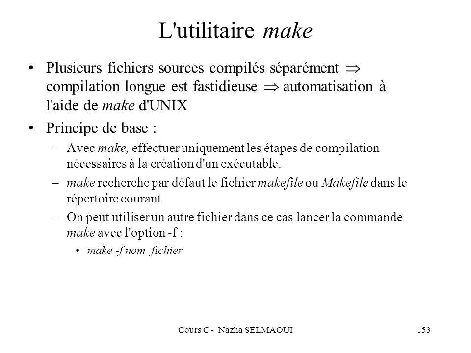Cours C - Nazha SELMAOUI153 L utilitaire make Plusieurs fichiers sources compilés séparément compilation longue est fastidieuse automatisation à l aide de make d UNIX Principe de base : –Avec make, effectuer uniquement les étapes de compilation nécessaires à la création d un exécutable.