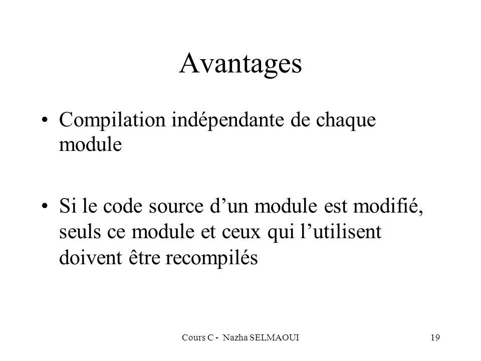 Cours C - Nazha SELMAOUI19 Avantages Compilation indépendante de chaque module Si le code source dun module est modifié, seuls ce module et ceux qui lutilisent doivent être recompilés