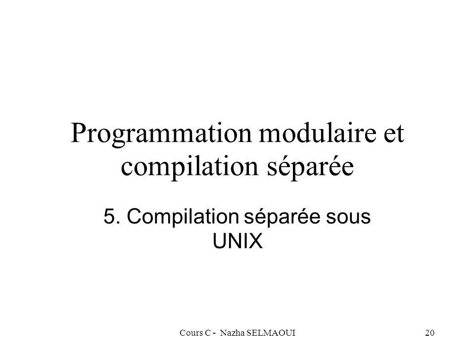 Cours C - Nazha SELMAOUI20 Programmation modulaire et compilation séparée 5.