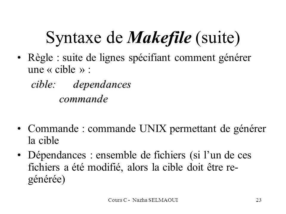 Cours C - Nazha SELMAOUI23 Syntaxe de Makefile (suite) Règle : suite de lignes spécifiant comment générer une « cible » : cible:dependances commande Commande : commande UNIX permettant de générer la cible Dépendances : ensemble de fichiers (si lun de ces fichiers a été modifié, alors la cible doit être re- générée)