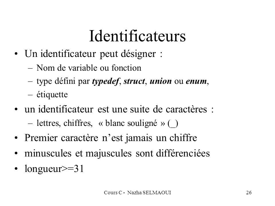 Cours C - Nazha SELMAOUI26 Identificateurs Un identificateur peut désigner : –Nom de variable ou fonction –type défini par typedef, struct, union ou enum, –étiquette un identificateur est une suite de caractères : –lettres, chiffres, « blanc souligné » (_) Premier caractère nest jamais un chiffre minuscules et majuscules sont différenciées longueur>=31