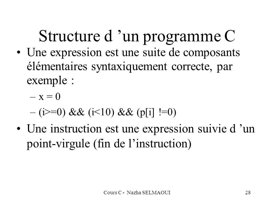 Cours C - Nazha SELMAOUI28 Structure d un programme C Une expression est une suite de composants élémentaires syntaxiquement correcte, par exemple : –x = 0 –(i>=0) && (i<10) && (p[i] !=0) Une instruction est une expression suivie d un point-virgule (fin de linstruction)