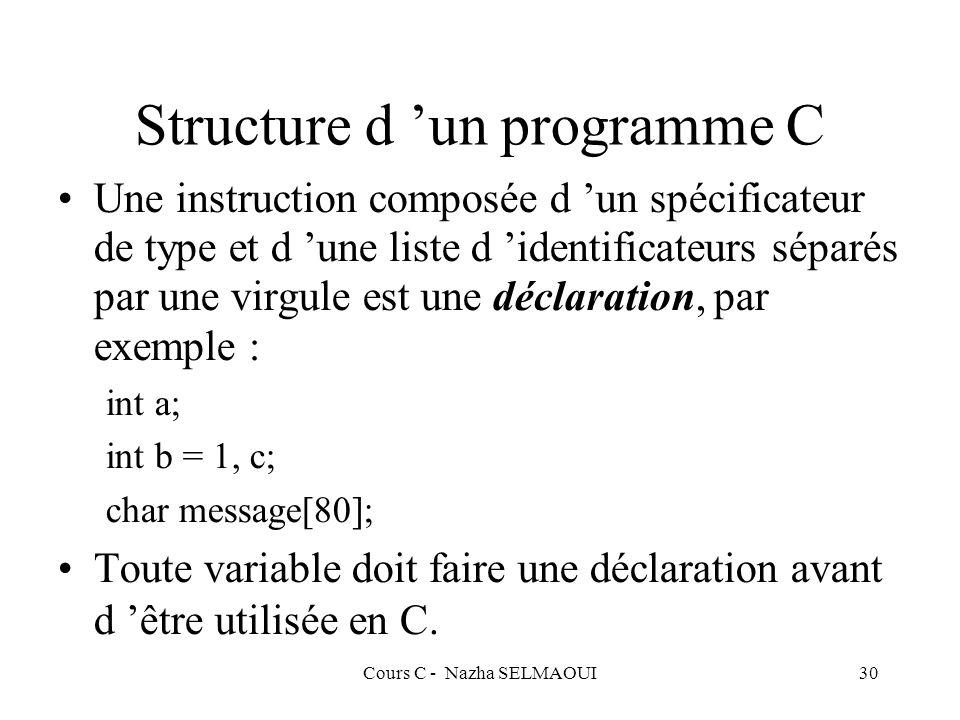 Cours C - Nazha SELMAOUI30 Structure d un programme C Une instruction composée d un spécificateur de type et d une liste d identificateurs séparés par une virgule est une déclaration, par exemple : int a; int b = 1, c; char message[80]; Toute variable doit faire une déclaration avant d être utilisée en C.