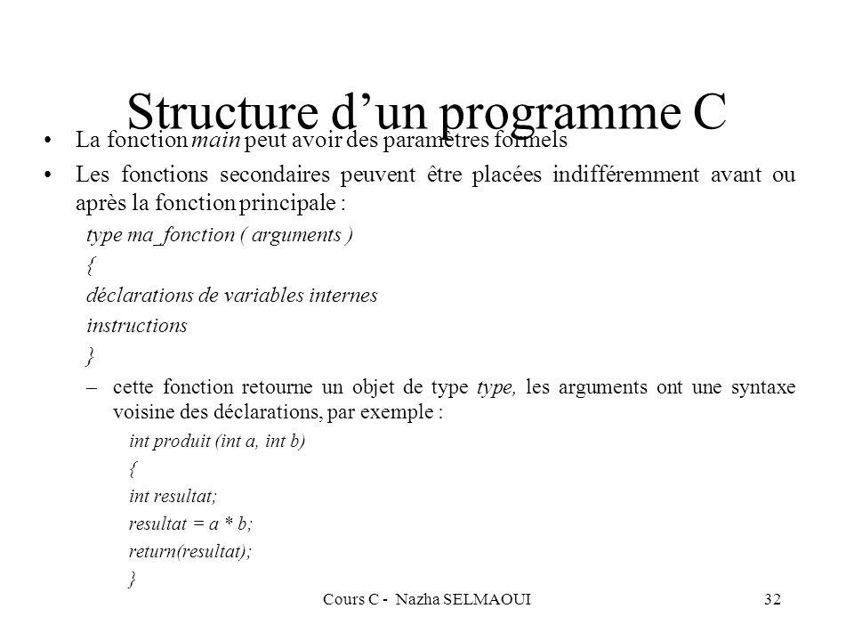 Cours C - Nazha SELMAOUI32 Structure dun programme C La fonction main peut avoir des paramètres formels Les fonctions secondaires peuvent être placées indifféremment avant ou après la fonction principale : type ma_fonction ( arguments ) { déclarations de variables internes instructions } –cette fonction retourne un objet de type type, les arguments ont une syntaxe voisine des déclarations, par exemple : int produit (int a, int b) { int resultat; resultat = a * b; return(resultat); }