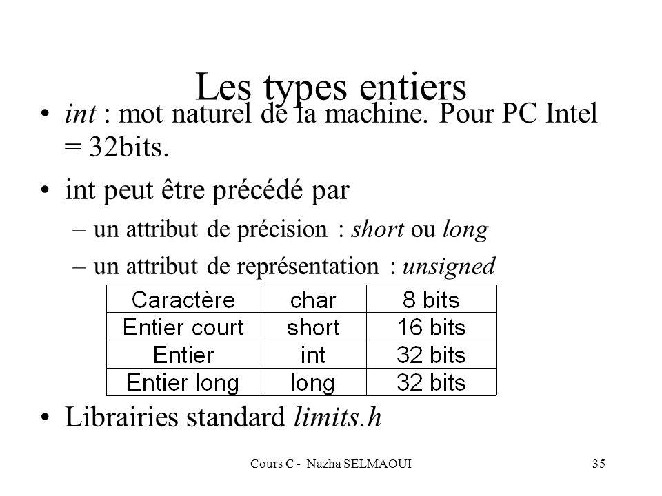 Cours C - Nazha SELMAOUI35 Les types entiers int : mot naturel de la machine.