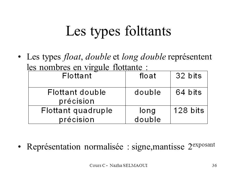 Cours C - Nazha SELMAOUI36 Les types folttants Les types float, double et long double représentent les nombres en virgule flottante : Représentation normalisée : signe,mantisse 2 exposant