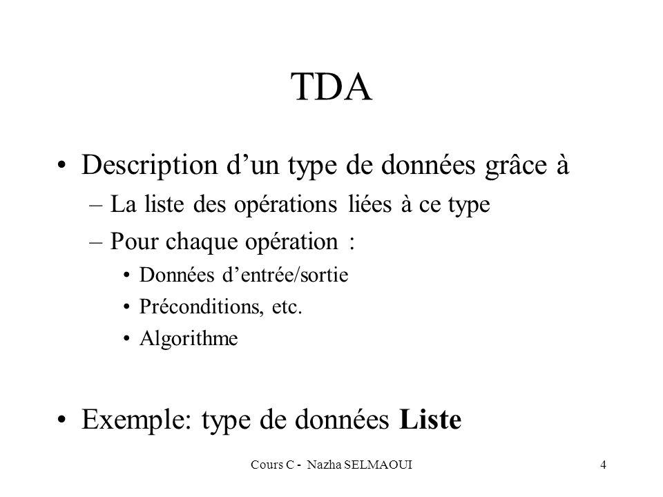 Cours C - Nazha SELMAOUI4 TDA Description dun type de données grâce à –La liste des opérations liées à ce type –Pour chaque opération : Données dentrée/sortie Préconditions, etc.