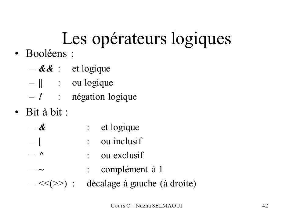 Cours C - Nazha SELMAOUI42 Les opérateurs logiques Booléens : –&&: et logique –||:ou logique –!:négation logique Bit à bit : –&:et logique –|:ou inclusif –^:ou exclusif –~:complément à 1 – >):décalage à gauche (à droite)