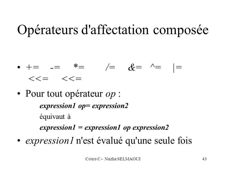 Cours C - Nazha SELMAOUI43 Opérateurs d affectation composée +=-=*=/=&=^=|= <<=<<= Pour tout opérateur op : expression1 op= expression2 équivaut à expression1 = expression1 op expression2 expression1 n est évalué qu une seule fois