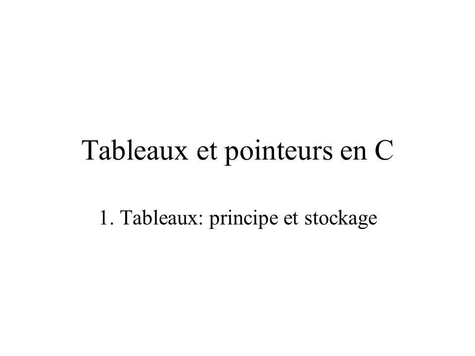 Tableaux et pointeurs en C 1. Tableaux: principe et stockage