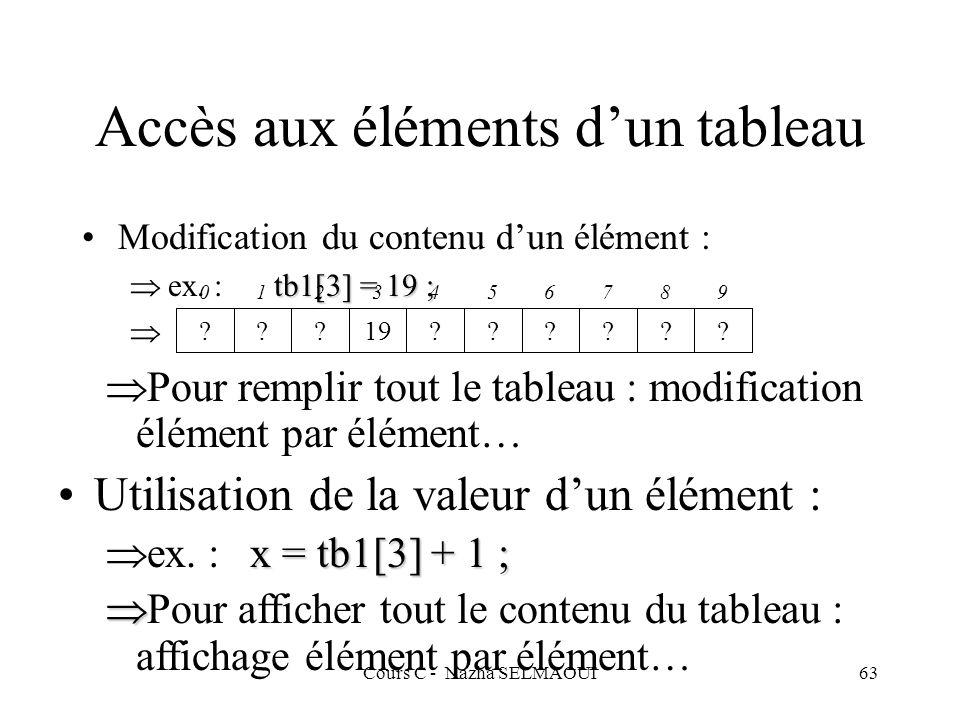 Cours C - Nazha SELMAOUI63 Accès aux éléments dun tableau Modification du contenu dun élément : tb1[3] = 19 ; ex.