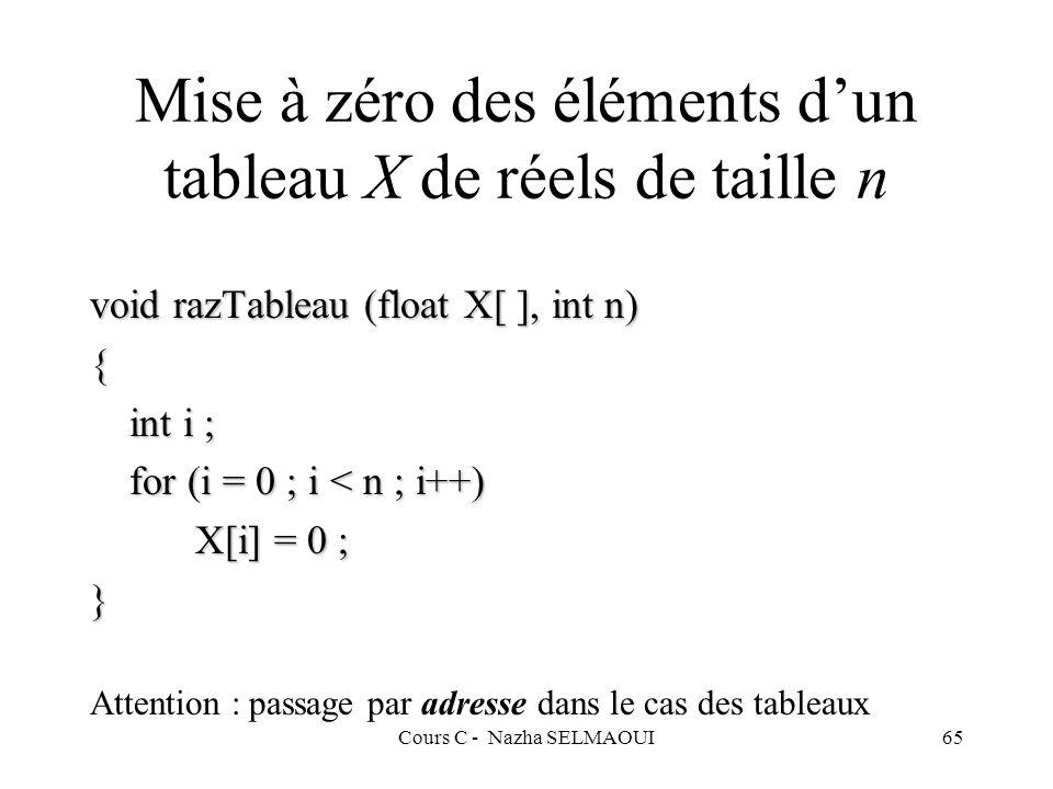 Cours C - Nazha SELMAOUI65 Mise à zéro des éléments dun tableau X de réels de taille n void razTableau (float X[ ], int n) { int i ; for (i = 0 ; i < n ; i++) X[i] = 0 ; } Attention : passage par adresse dans le cas des tableaux