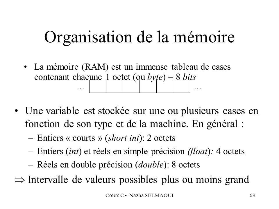 Cours C - Nazha SELMAOUI69 Organisation de la mémoire La mémoire (RAM) est un immense tableau de cases contenant chacune 1 octet (ou byte) = 8 bits Une variable est stockée sur une ou plusieurs cases en fonction de son type et de la machine.