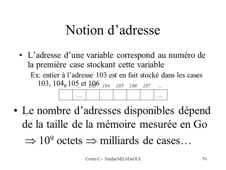 Cours C - Nazha SELMAOUI70 Notion dadresse Ladresse dune variable correspond au numéro de la première case stockant cette variable Ex: entier à ladresse 103 est en fait stocké dans les cases 103, 104, 105 et 106 …… …107106105104103…0 Le nombre dadresses disponibles dépend de la taille de la mémoire mesurée en Go 10 9 octets milliards de cases…