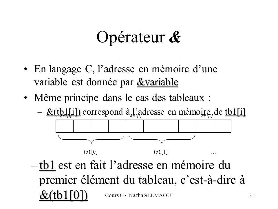 Cours C - Nazha SELMAOUI71 Opérateur & &variableEn langage C, ladresse en mémoire dune variable est donnée par &variable Même principe dans le cas des tableaux : –&(tb1[i]) tb1[i] –&(tb1[i]) correspond à ladresse en mémoire de tb1[i] –tb1 &(tb1[0]) –tb1 est en fait ladresse en mémoire du premier élément du tableau, cest-à-dire à &(tb1[0]) …tb1[1]tb1[0] &tb1[2]&tb1[1]&tb1[0]
