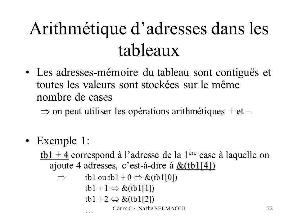 Cours C - Nazha SELMAOUI72 Arithmétique dadresses dans les tableaux Les adresses-mémoire du tableau sont contiguës et toutes les valeurs sont stockées sur le même nombre de cases on peut utiliser les opérations arithmétiques + et – Exemple 1: tb1 + 4 &(tb1[4]) tb1 + 4 correspond à ladresse de la 1 ère case à laquelle on ajoute 4 adresses, cest-à-dire à &(tb1[4]) tb1 tb1 + 0 &(tb1[0]) tb1 ou tb1 + 0 &(tb1[0]) tb1 + 1 &(tb1[1]) tb1 + 2 &(tb1[2]) …