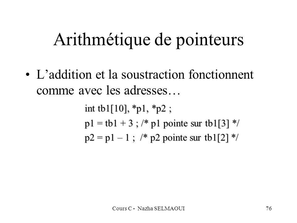 Cours C - Nazha SELMAOUI76 Arithmétique de pointeurs Laddition et la soustraction fonctionnent comme avec les adresses… int tb1[10], *p1, *p2 ; p1 = tb1 + 3 ; /* p1 pointe sur tb1[3] */ p2 = p1 – 1 ; /* p2 pointe sur tb1[2] */