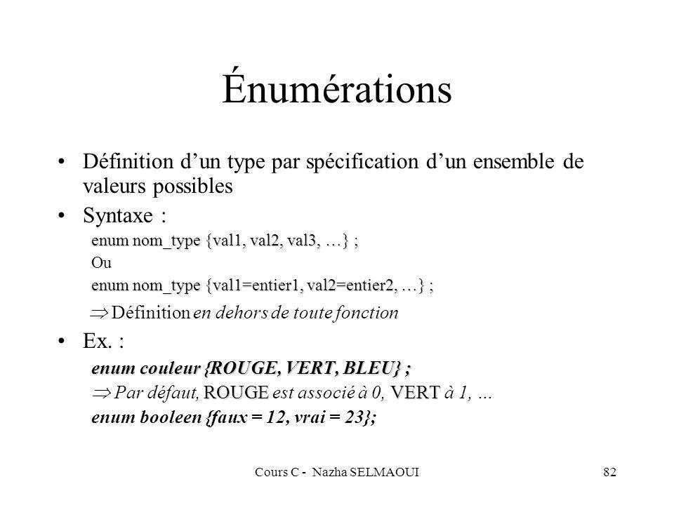 Cours C - Nazha SELMAOUI82 Énumérations Définition dun type par spécification dun ensemble de valeurs possibles Syntaxe : enum nom_type {val1, val2, val3, …} ; Ou enum nom_type {val1=entier1, val2=entier2, …} ; Définition en dehors de toute fonction Ex.