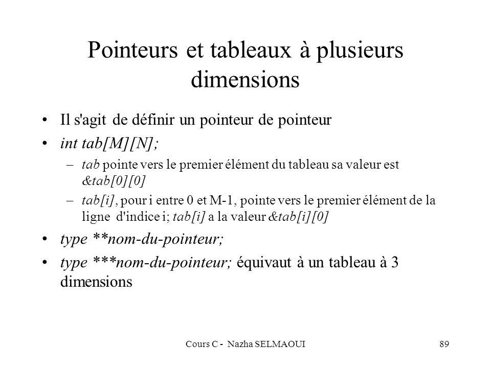 Cours C - Nazha SELMAOUI89 Pointeurs et tableaux à plusieurs dimensions Il s agit de définir un pointeur de pointeur int tab[M][N]; –tab pointe vers le premier élément du tableau sa valeur est &tab[0][0] –tab[i], pour i entre 0 et M-1, pointe vers le premier élément de la ligne d indice i; tab[i] a la valeur &tab[i][0] type **nom-du-pointeur; type ***nom-du-pointeur; équivaut à un tableau à 3 dimensions