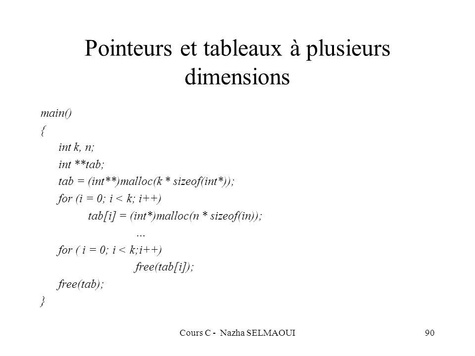 Cours C - Nazha SELMAOUI90 Pointeurs et tableaux à plusieurs dimensions main() { int k, n; int **tab; tab = (int**)malloc(k * sizeof(int*)); for (i = 0; i < k; i++) tab[i] = (int*)malloc(n * sizeof(in)); … for ( i = 0; i < k;i++) free(tab[i]); free(tab); }