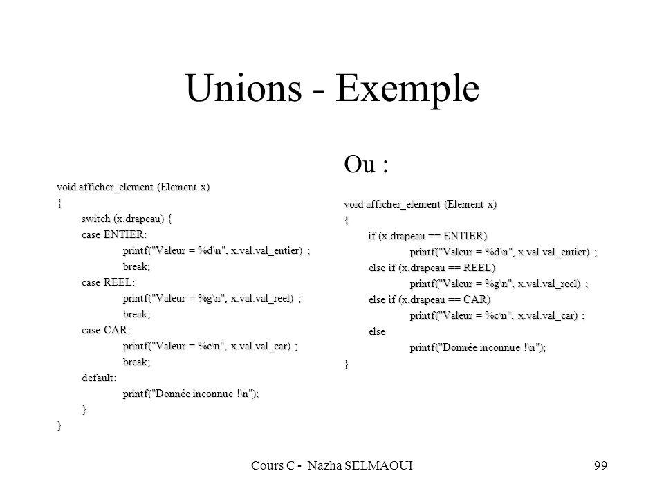 Cours C - Nazha SELMAOUI99 Unions - Exemple void afficher_element (Element x) { switch (x.drapeau) { case ENTIER: printf( Valeur = %d\n , x.val.val_entier) ; break; case REEL: printf( Valeur = %g\n , x.val.val_reel) ; break; case CAR: printf( Valeur = %c\n , x.val.val_car) ; break;default: printf( Donnée inconnue !\n ); }} Ou : void afficher_element (Element x) { if (x.drapeau == ENTIER) printf( Valeur = %d\n , x.val.val_entier) ; else if (x.drapeau == REEL) printf( Valeur = %g\n , x.val.val_reel) ; else if (x.drapeau == CAR) printf( Valeur = %c\n , x.val.val_car) ; else printf( Donnée inconnue !\n ); }