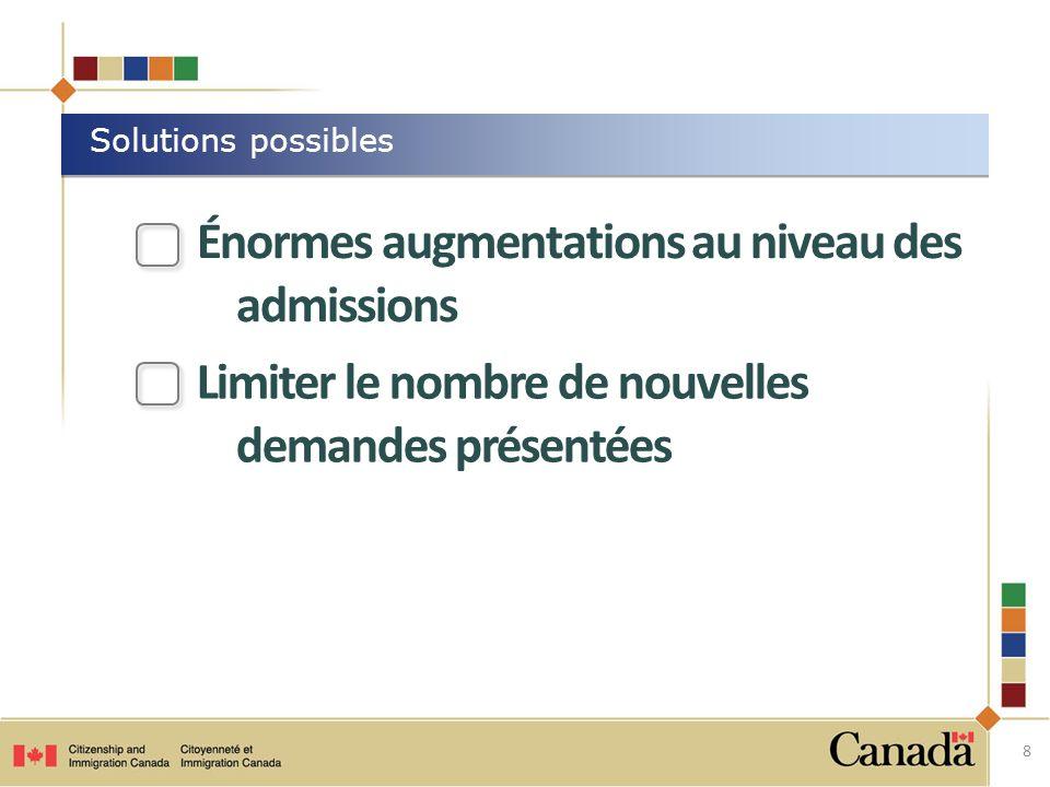 Énormes augmentations au niveau des admissions Solutions possibles Limiter le nombre de nouvelles demandes présentées 8