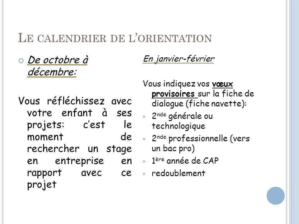 L E CALENDRIER DE L ORIENTATION De octobre à décembre: Vous réfléchissez avec votre enfant à ses projets: cest le moment de rechercher un stage en ent