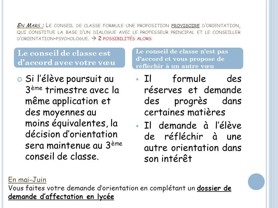 E N M ARS : L E CONSEIL DE CLASSE FORMULE UNE PROPOSITION PROVISOIRE D ORIENTATION, QUI CONSTITUE LA BASE D UN DIALOGUE AVEC LE PROFESSEUR PRINCIPAL ET LE CONSEILLER D ORIENTATION - PSYCHOLOGUE.