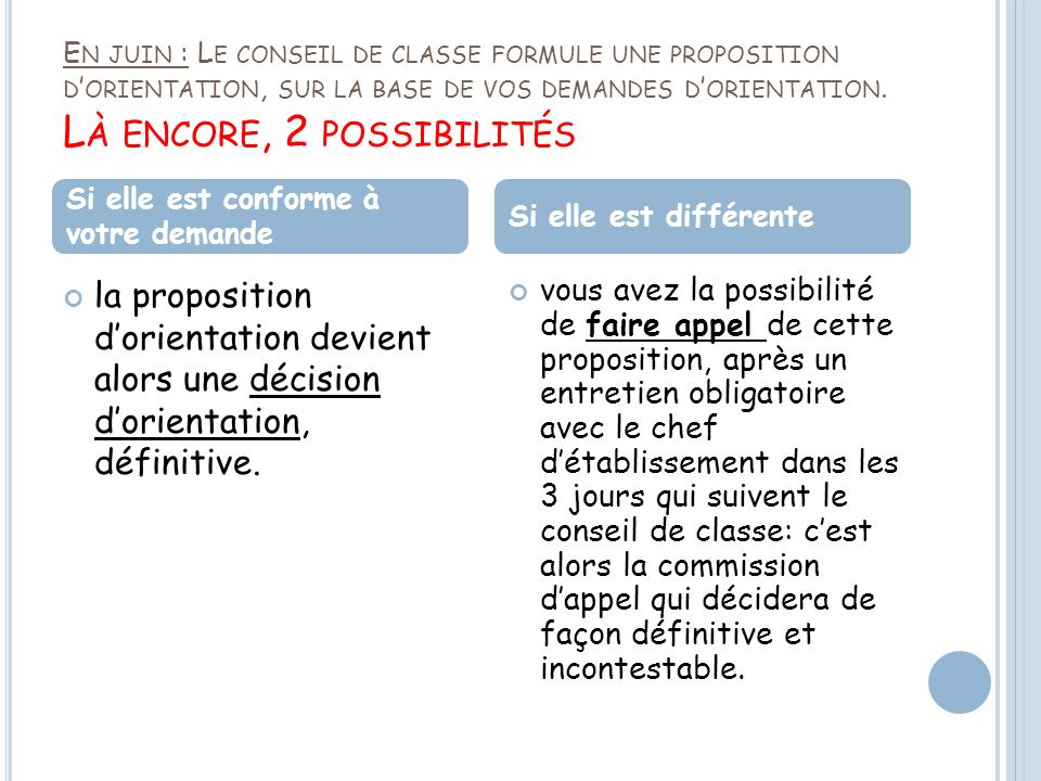 E N JUIN : L E CONSEIL DE CLASSE FORMULE UNE PROPOSITION D ORIENTATION, SUR LA BASE DE VOS DEMANDES D ORIENTATION. L À ENCORE, 2 POSSIBILITÉS la propo