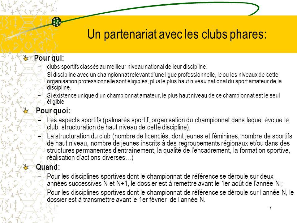7 Un partenariat avec les clubs phares: Pour qui: –clubs sportifs classés au meilleur niveau national de leur discipline. –Si discipline avec un champ