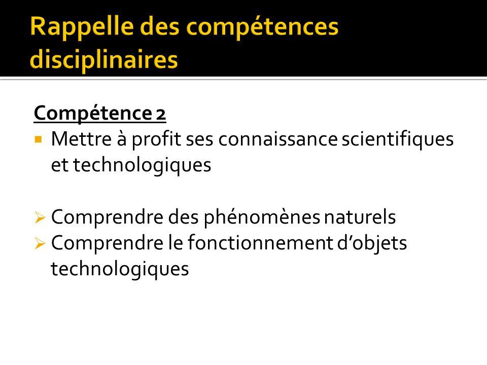 Compétence 2 Mettre à profit ses connaissance scientifiques et technologiques Comprendre des phénomènes naturels Comprendre le fonctionnement dobjets technologiques