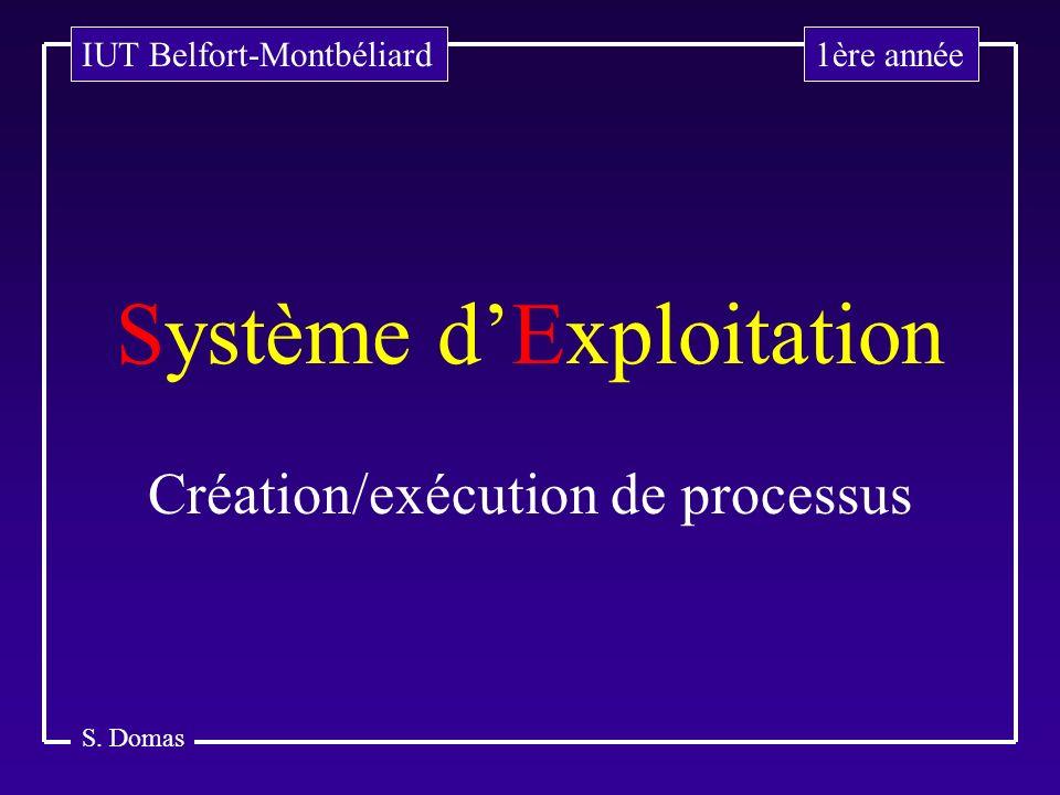S. Domas Système dExploitation Création/exécution de processus 1ère annéeIUT Belfort-Montbéliard