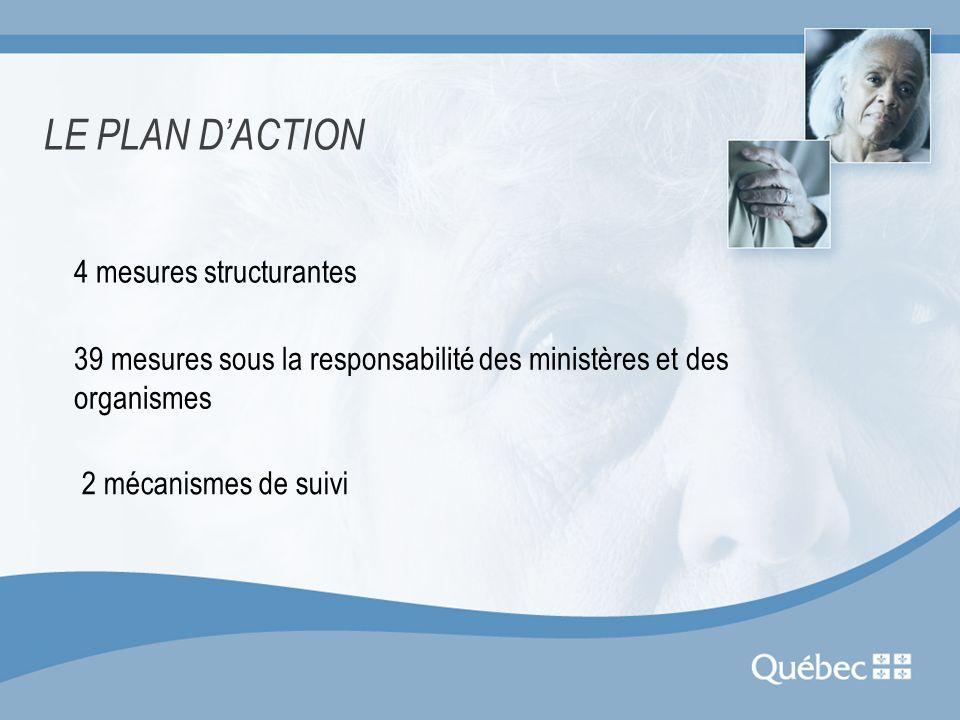 LE PLAN DACTION 2 mécanismes de suivi 4 mesures structurantes 39 mesures sous la responsabilité des ministères et des organismes