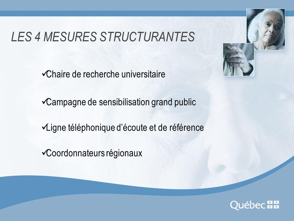 LES 4 MESURES STRUCTURANTES Chaire de recherche universitaire Campagne de sensibilisation grand public Ligne téléphonique découte et de référence Coor