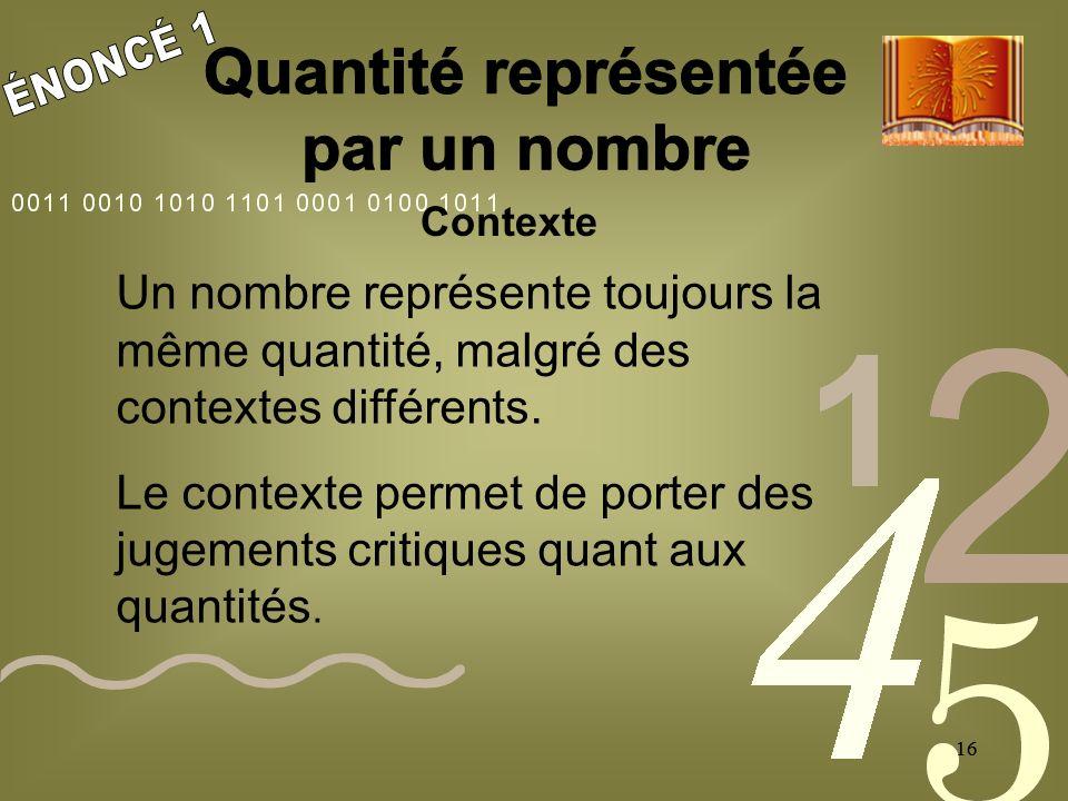 16 Contexte Un nombre représente toujours la même quantité, malgré des contextes différents.