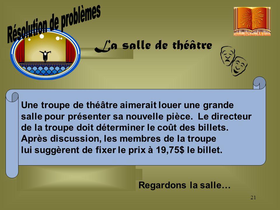 La salle de théâtre 21 Une troupe de théâtre aimerait louer une grande salle pour présenter sa nouvelle pièce.
